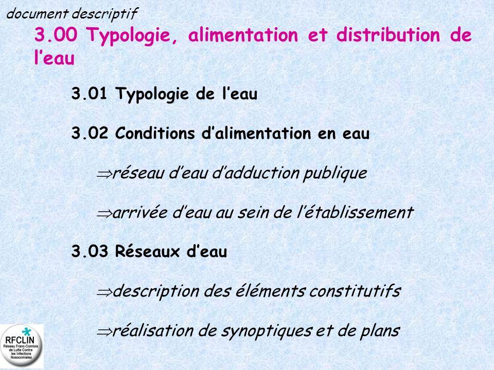 3.00 Typologie, alimentation et distribution de leau 3.01 Typologie de leau 3.02 Conditions dalimentation en eau réseau deau dadduction publique arriv