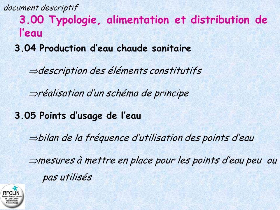 3.00 Typologie, alimentation et distribution de leau 3.04 Production deau chaude sanitaire description des éléments constitutifs réalisation dun schém