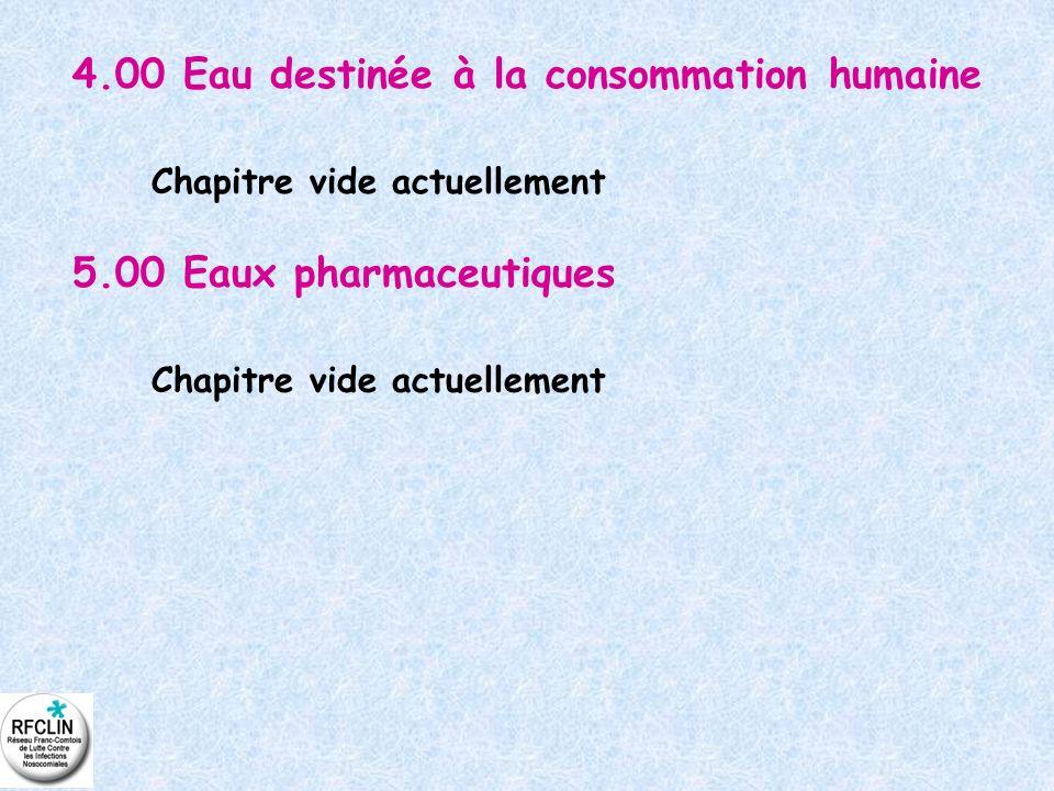 4.00 Eau destinée à la consommation humaine Chapitre vide actuellement 5.00 Eaux pharmaceutiques Chapitre vide actuellement