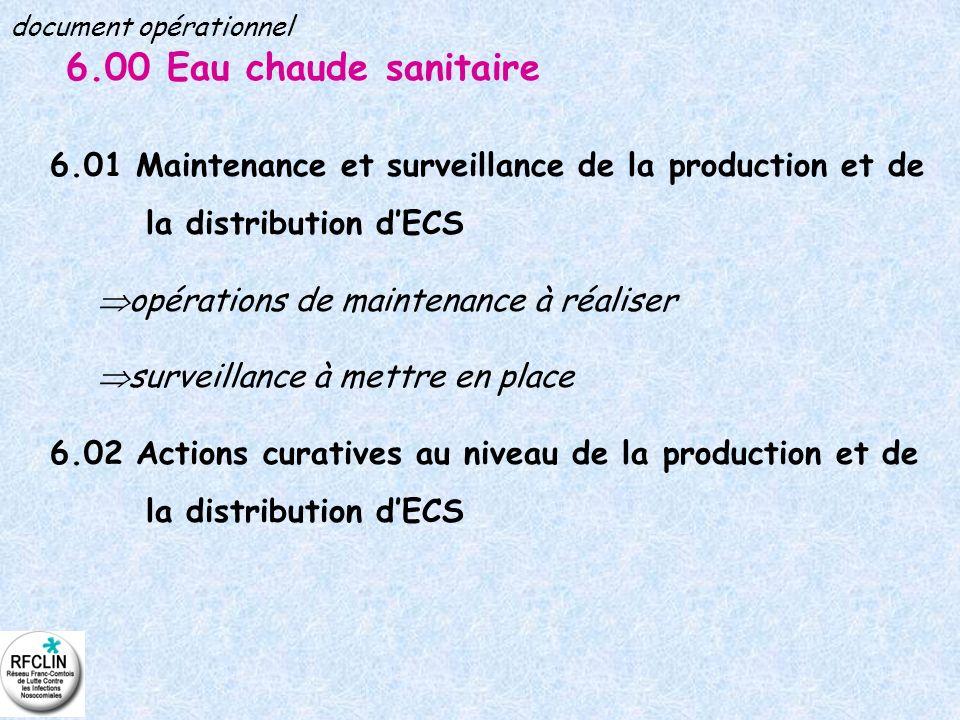 6.00 Eau chaude sanitaire 6.01 Maintenance et surveillance de la production et de la distribution dECS opérations de maintenance à réaliser surveillan