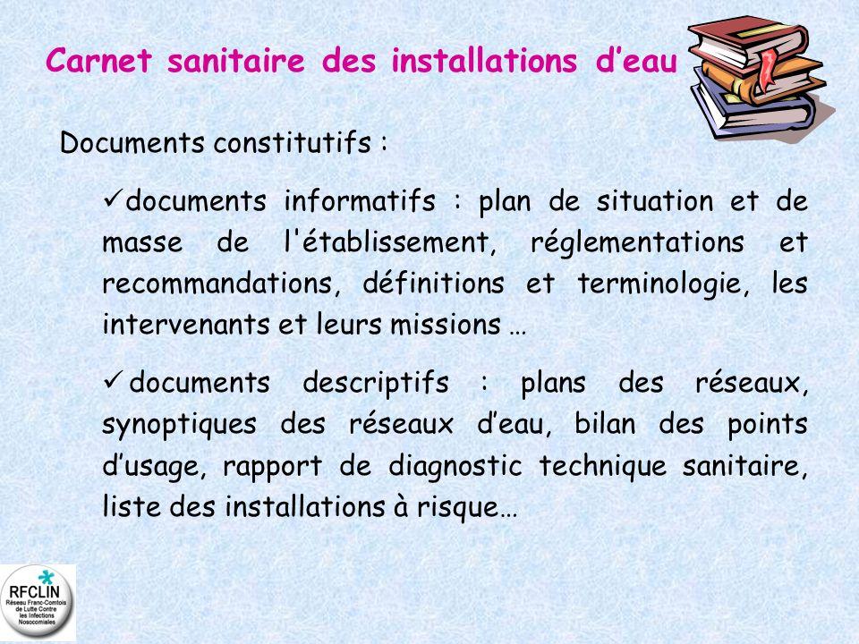 Documents constitutifs : documents informatifs : plan de situation et de masse de l'établissement, réglementations et recommandations, définitions et