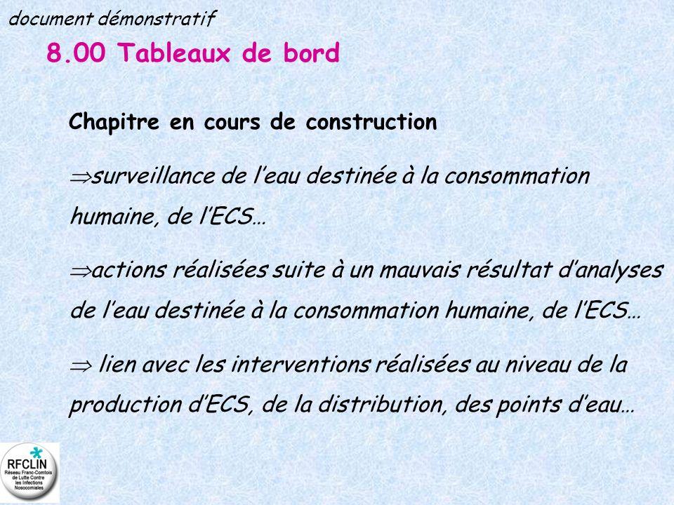 8.00 Tableaux de bord Chapitre en cours de construction surveillance de leau destinée à la consommation humaine, de lECS… actions réalisées suite à un