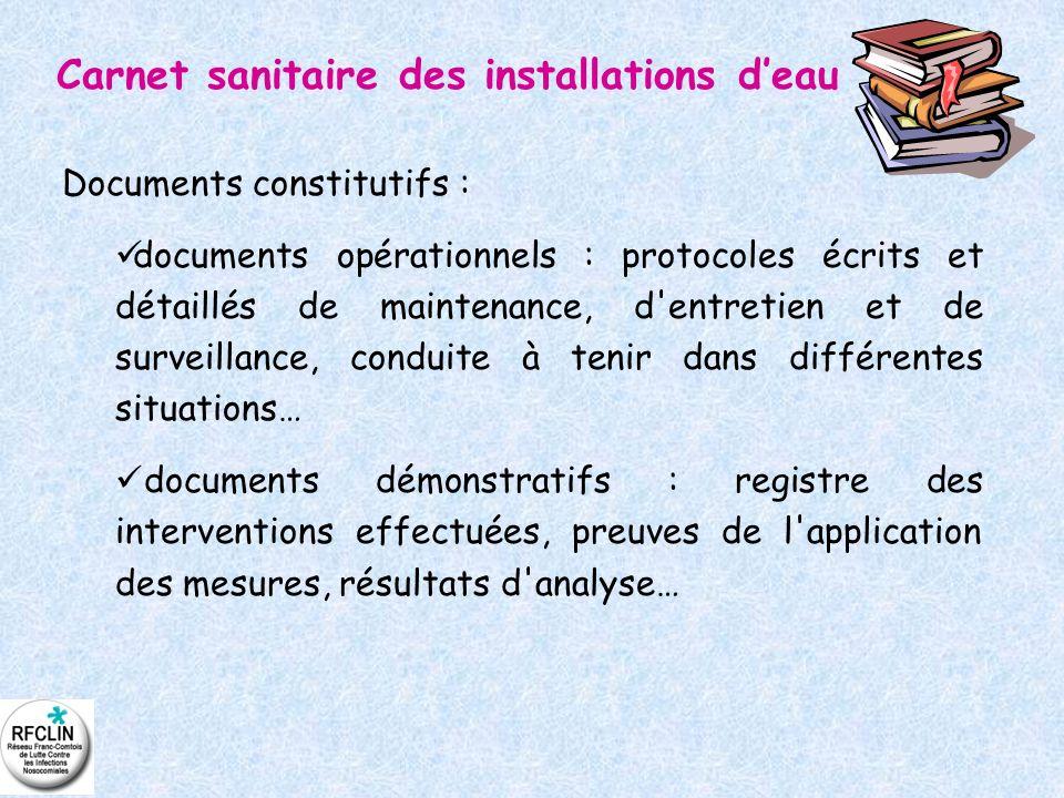 Documents constitutifs : documents opérationnels : protocoles écrits et détaillés de maintenance, d'entretien et de surveillance, conduite à tenir dan
