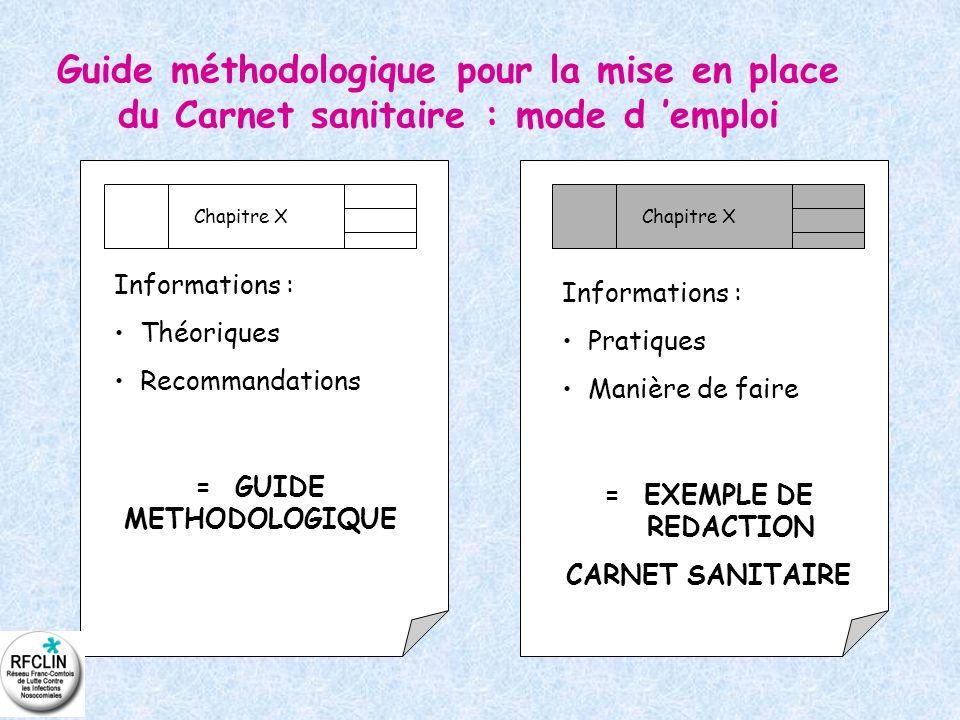 Guide méthodologique pour la mise en place du Carnet sanitaire : mode d emploi Informations : Théoriques Recommandations = GUIDE METHODOLOGIQUE Chapit