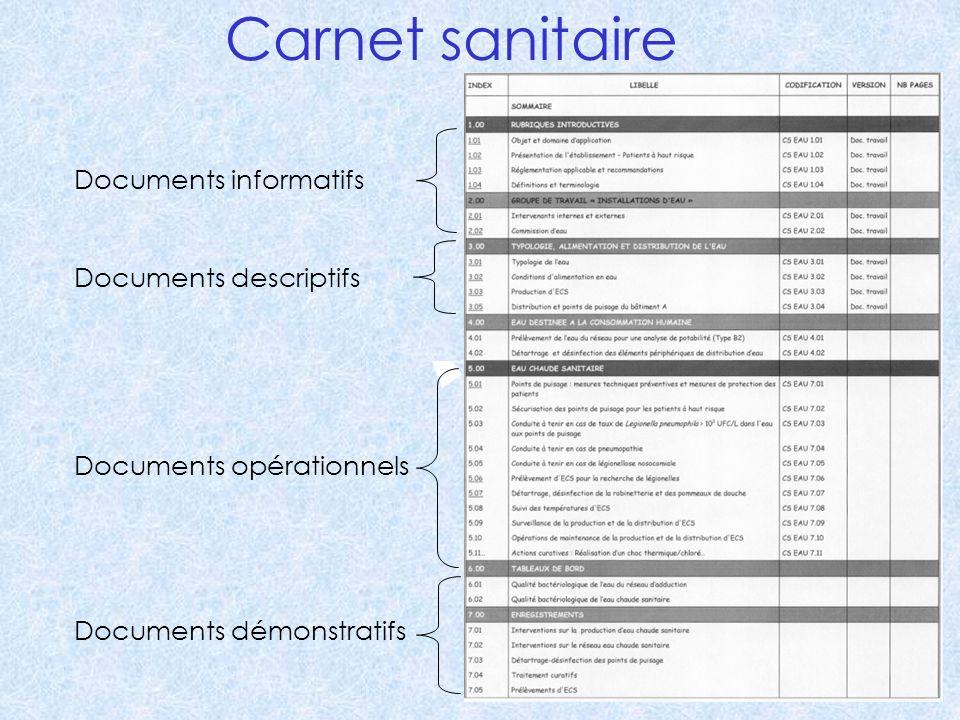 Carnet sanitaire Documents informatifs Documents descriptifs Documents opérationnels Documents démonstratifs