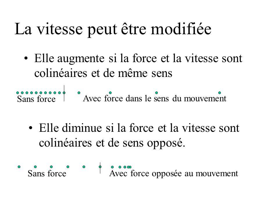 Le mouvement dun corps soumis à une force est modifié... 2ème affirmation VRAI