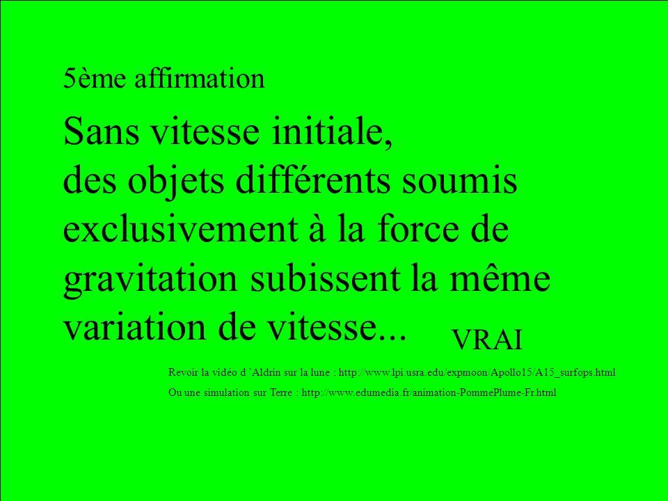 Sans vitesse initiale, des objets différents soumis à la même force subissent la même variation de vitesse... 4ème affirmation FAUX Voir lanimation su