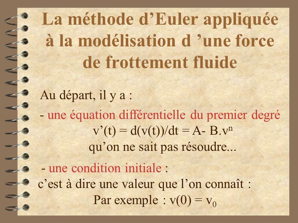La méthode dEuler appliquée à la modélisation d une force de frottement fluide Au départ, il y a : - une équation différentielle du premier degré v(t)
