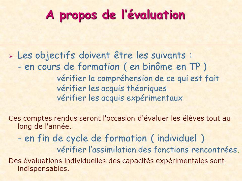 A propos de lévaluation Les objectifs doivent être les suivants : - en cours de formation ( en binôme en TP ) vérifier la compréhension de ce qui est