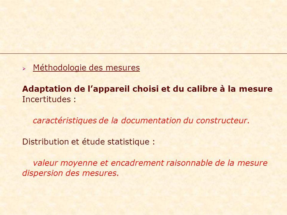 Méthodologie des mesures Adaptation de lappareil choisi et du calibre à la mesure Incertitudes : caractéristiques de la documentation du constructeur.