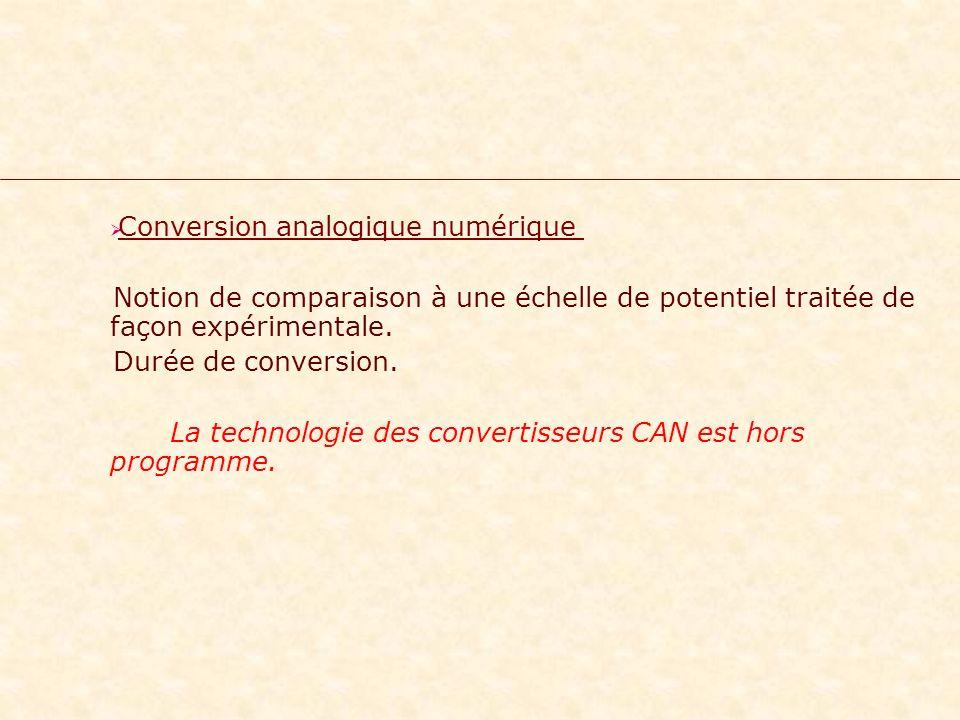 Conversion analogique numérique Notion de comparaison à une échelle de potentiel traitée de façon expérimentale. Durée de conversion. La technologie d