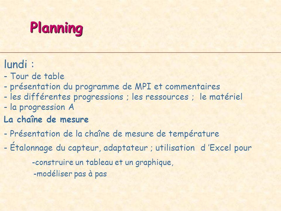 Planning lundi : - Tour de table - présentation du programme de MPI et commentaires - les différentes progressions ; les ressources ; le matériel - la