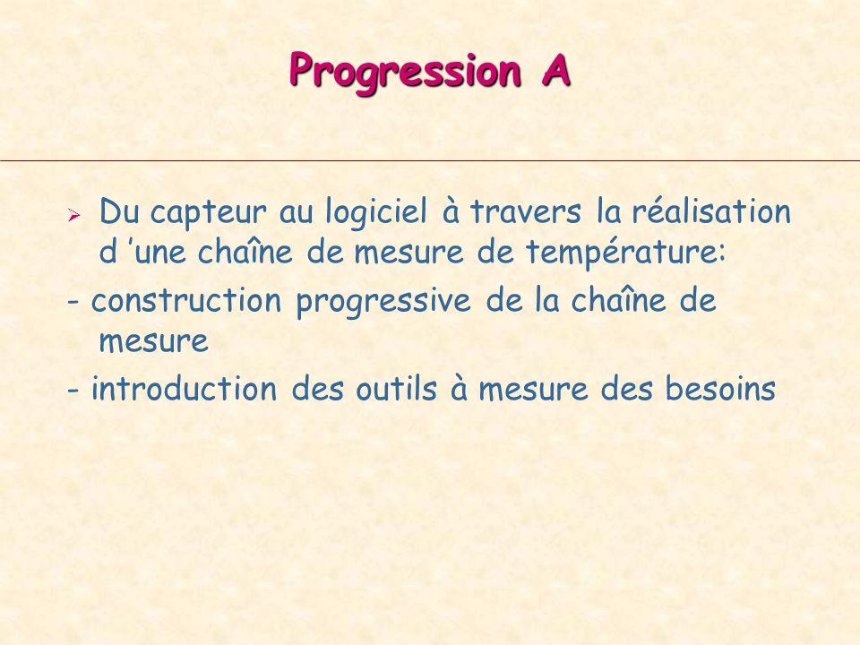 Progression A Du capteur au logiciel à travers la réalisation d une chaîne de mesure de température: - construction progressive de la chaîne de mesure