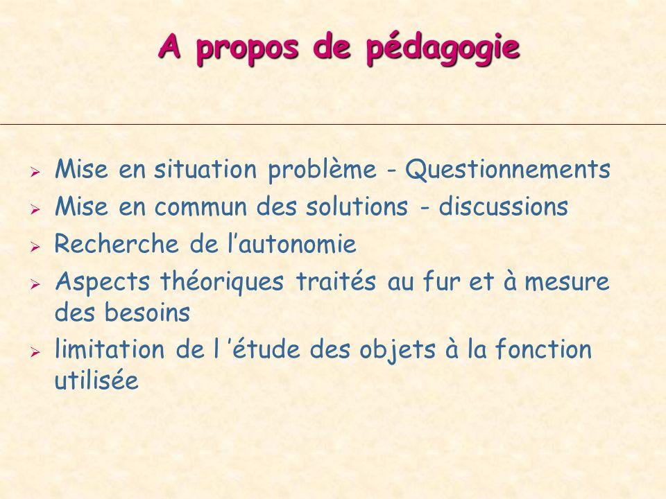 A propos de pédagogie Mise en situation problème - Questionnements Mise en commun des solutions - discussions Recherche de lautonomie Aspects théoriqu