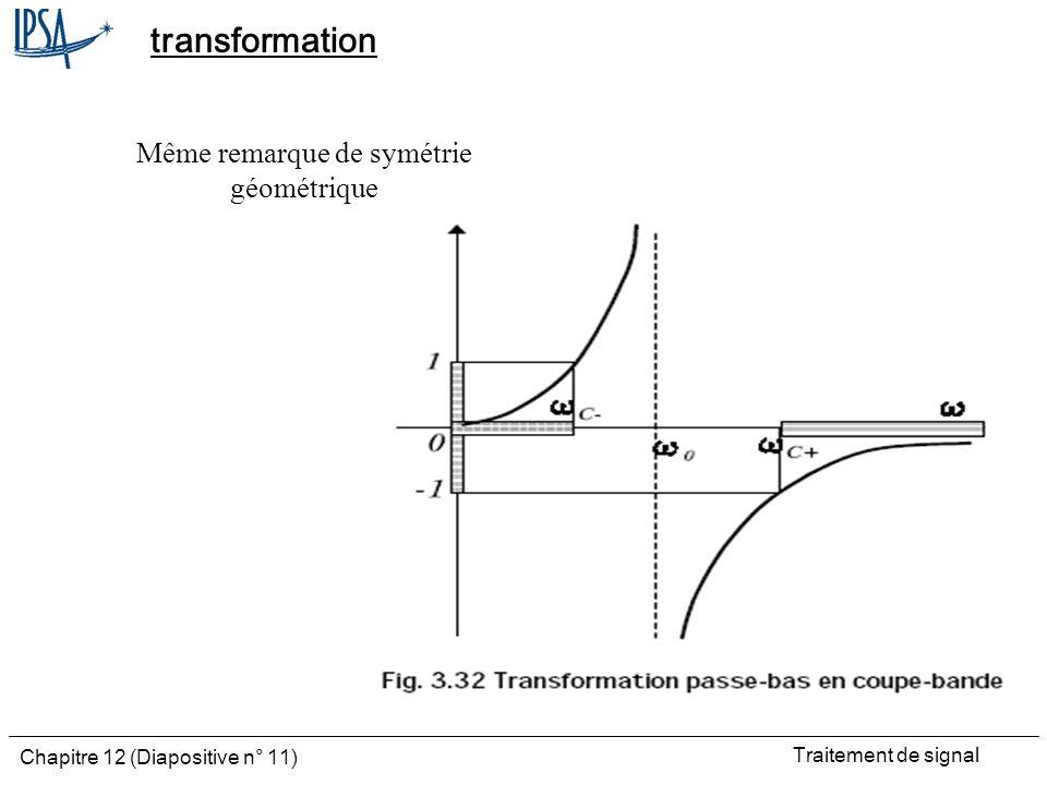 Traitement de signal Chapitre 12 (Diapositive n° 11) transformation Même remarque de symétrie géométrique