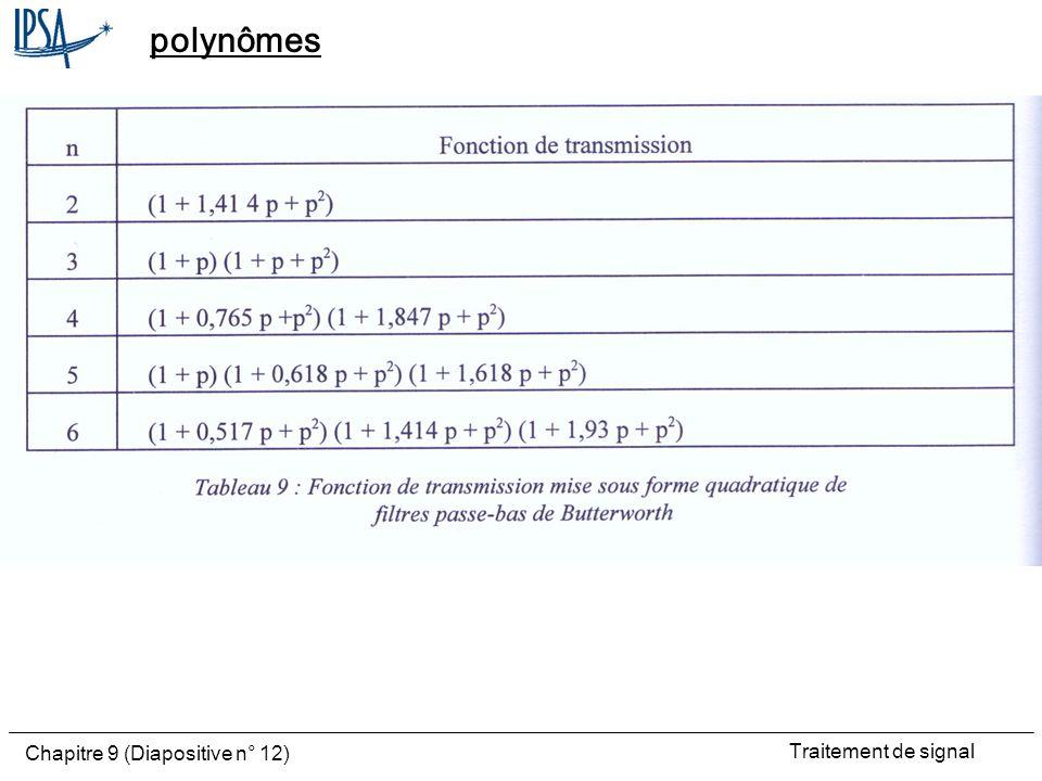 Traitement de signal Chapitre 9 (Diapositive n° 12) polynômes