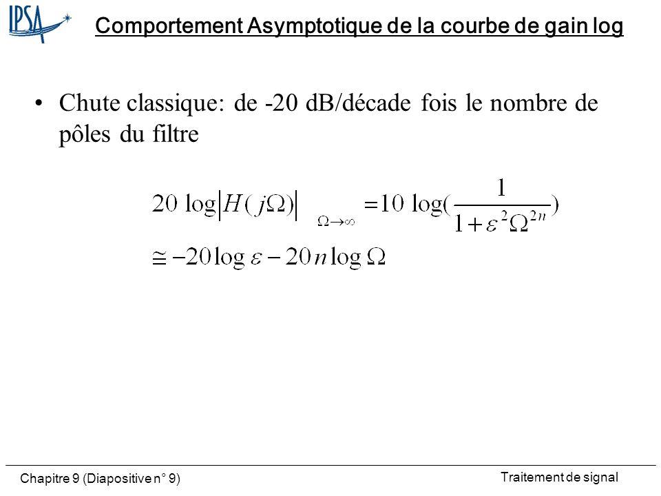 Traitement de signal Chapitre 9 (Diapositive n° 9) Comportement Asymptotique de la courbe de gain log Chute classique: de -20 dB/décade fois le nombre de pôles du filtre