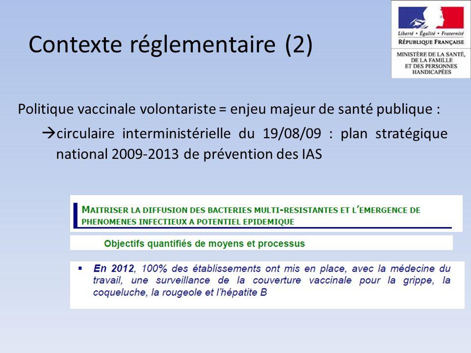 Recommandations vaccinales En France, il nexiste aucune vaccination obligatoire chez ladulte Le CTV et le HCSP recommandent certaines vaccinations pour : – les personnes âgées institutionnalisées – les professionnels de santé LORIG/SF2H