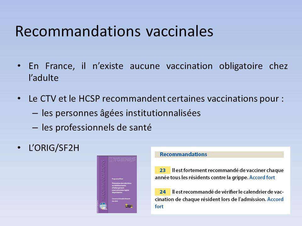 Les vaccins de la personne âgée institutionnalisée VACCINATIONS OBLIGATOIRES : DiphtérieTétanosPoliomyélite OUI VACCINATIONS RECOMMANDEES : Grippe OUI Pneumocoque OUI Tous les 10 ans Tous les ans Tous les 5 ans (chez le sujet à risque)