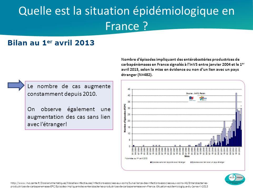 Bilan au 1 er avril 2013 Nombre dépisodes impliquant des entérobactéries productrices de carbapénèmases en France signalés à lInVS entre janvier 2004