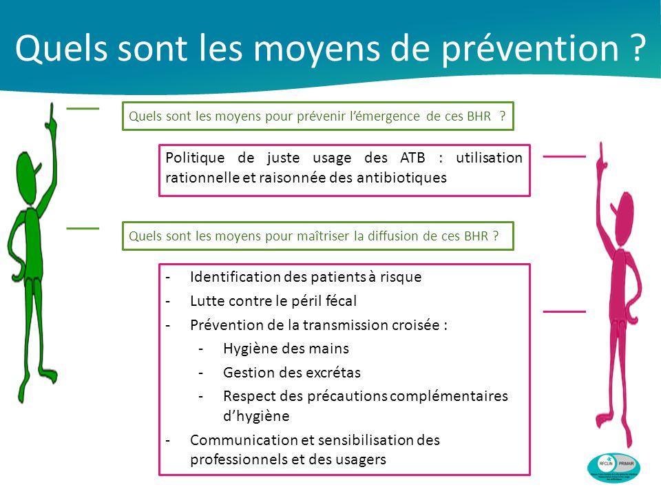 Quels sont les moyens de prévention ? Quels sont les moyens pour prévenir lémergence de ces BHR ? Politique de juste usage des ATB : utilisation ratio