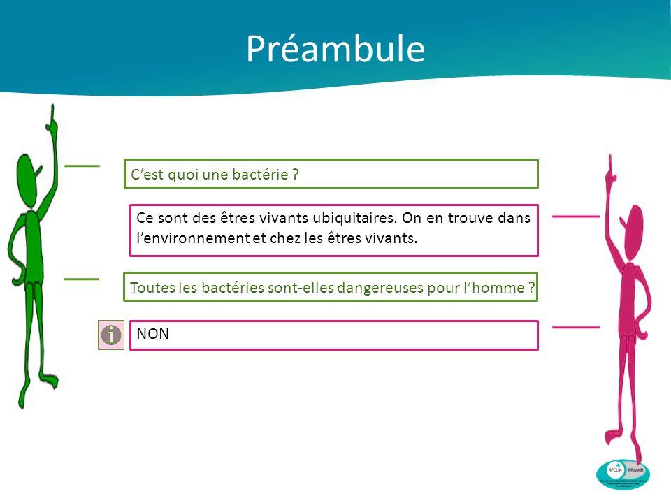 http://www.invs.sante.fr/Dossiers-thematiques/Maladies-infectieuses/Infections-associees-aux-soins/Surveillance-des-infections-associees-aux-soins- IAS/Enterobacteries-productrices-de-carbapenemases-EPC/Episodes-impliquant-des-enterobacteries-productrices-de-carbapenemases-en-France.-Situation- epidemiologique-du-1er-avril-2013