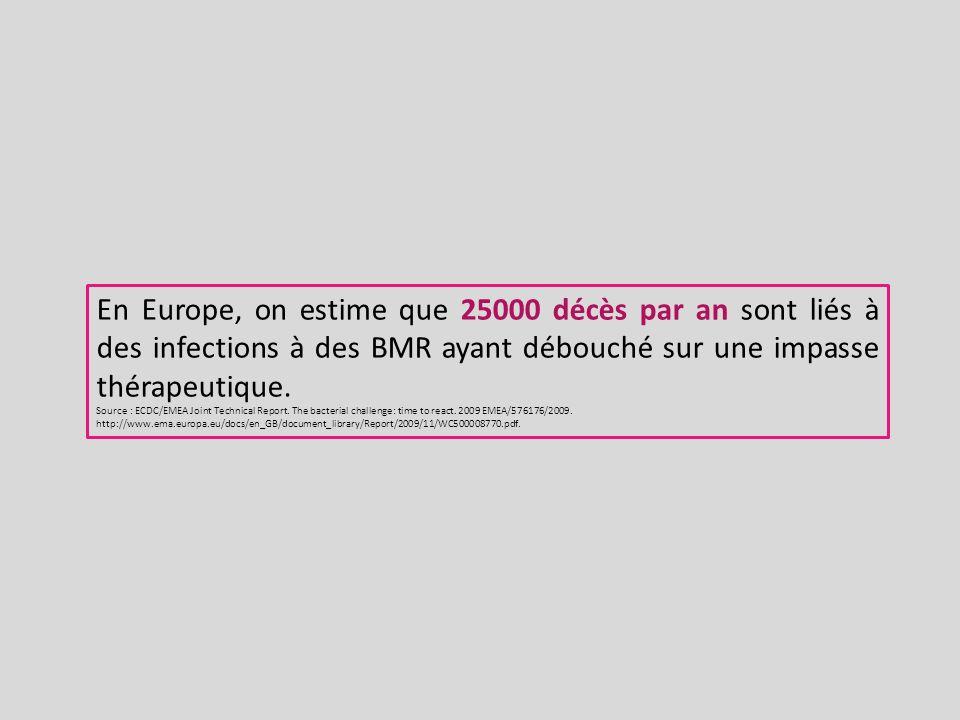 En Europe, on estime que 25000 décès par an sont liés à des infections à des BMR ayant débouché sur une impasse thérapeutique. Source : ECDC/EMEA Join