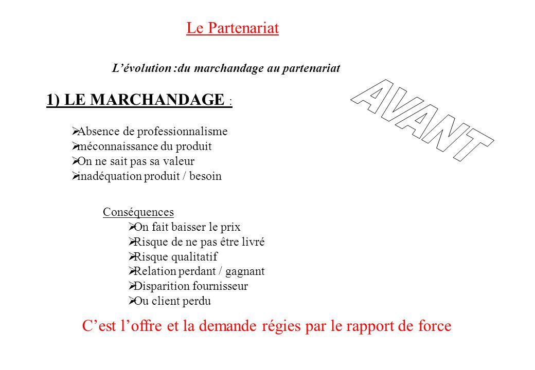Le Partenariat 1) LE MARCHANDAGE : Absence de professionnalisme méconnaissance du produit On ne sait pas sa valeur inadéquation produit / besoin Lévol