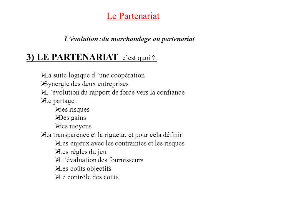 Le Partenariat 3) LE PARTENARIAT cest quoi ?: La suite logique d une coopération Synergie des deux entreprises L évolution du rapport de force vers la