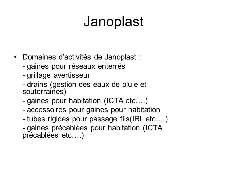 Domaines dactivités de Janoplast : - gaines pour réseaux enterrés - grillage avertisseur - drains (gestion des eaux de pluie et souterraines) - gaines