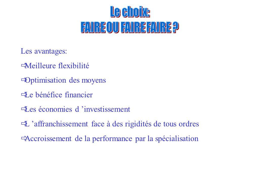 Les avantages: Meilleure flexibilité Optimisation des moyens Le bénéfice financier Les économies d investissement L affranchissement face à des rigidi
