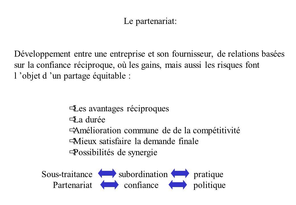Le partenariat: Développement entre une entreprise et son fournisseur, de relations basées sur la confiance réciproque, où les gains, mais aussi les r
