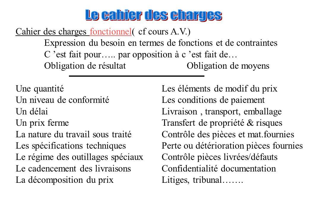 Cahier des charges fonctionnel( cf cours A.V.) Expression du besoin en termes de fonctions et de contraintes C est fait pour….. par opposition à c est
