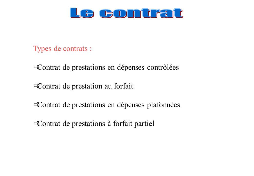 Types de contrats : Contrat de prestations en dépenses contrôlées Contrat de prestation au forfait Contrat de prestations en dépenses plafonnées Contr