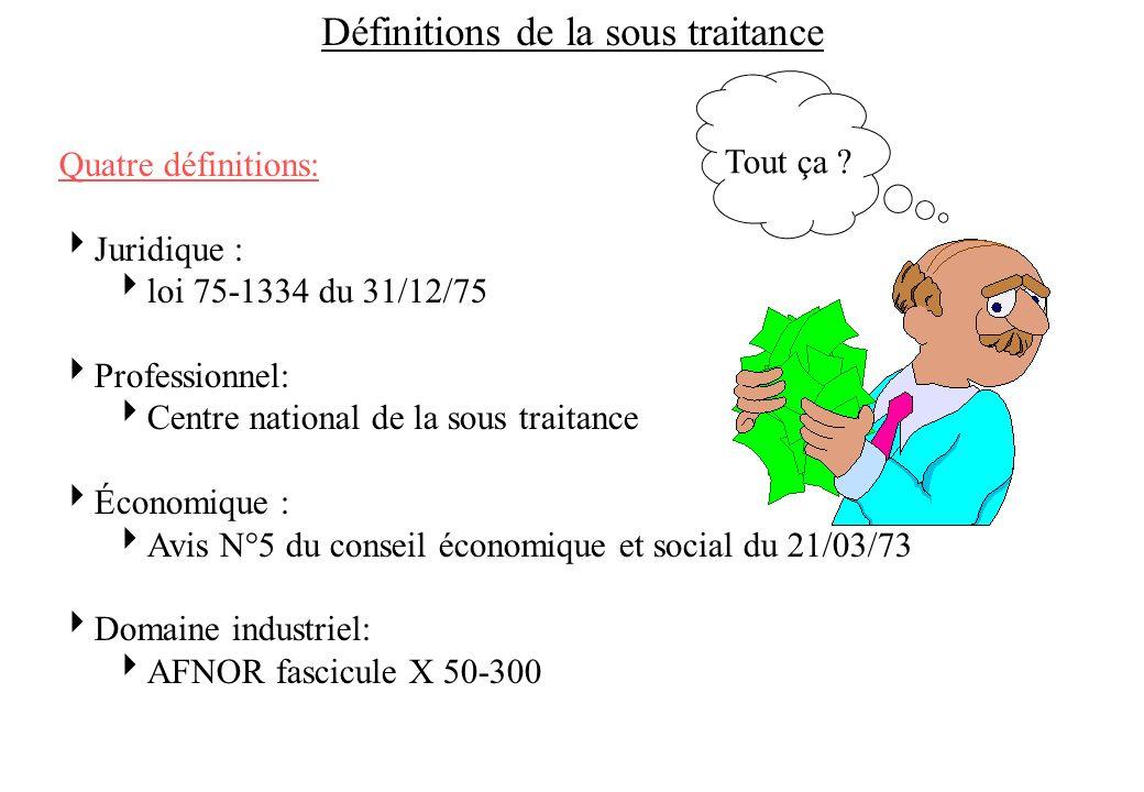 Quatre définitions: Juridique : loi 75-1334 du 31/12/75 Professionnel: Centre national de la sous traitance Économique : Avis N°5 du conseil économiqu