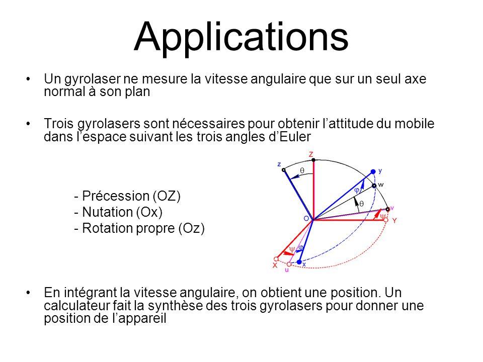 Applications Un gyrolaser ne mesure la vitesse angulaire que sur un seul axe normal à son plan Trois gyrolasers sont nécessaires pour obtenir lattitude du mobile dans lespace suivant les trois angles dEuler - Précession (OZ) - Nutation (Ox) - Rotation propre (Oz) En intégrant la vitesse angulaire, on obtient une position.
