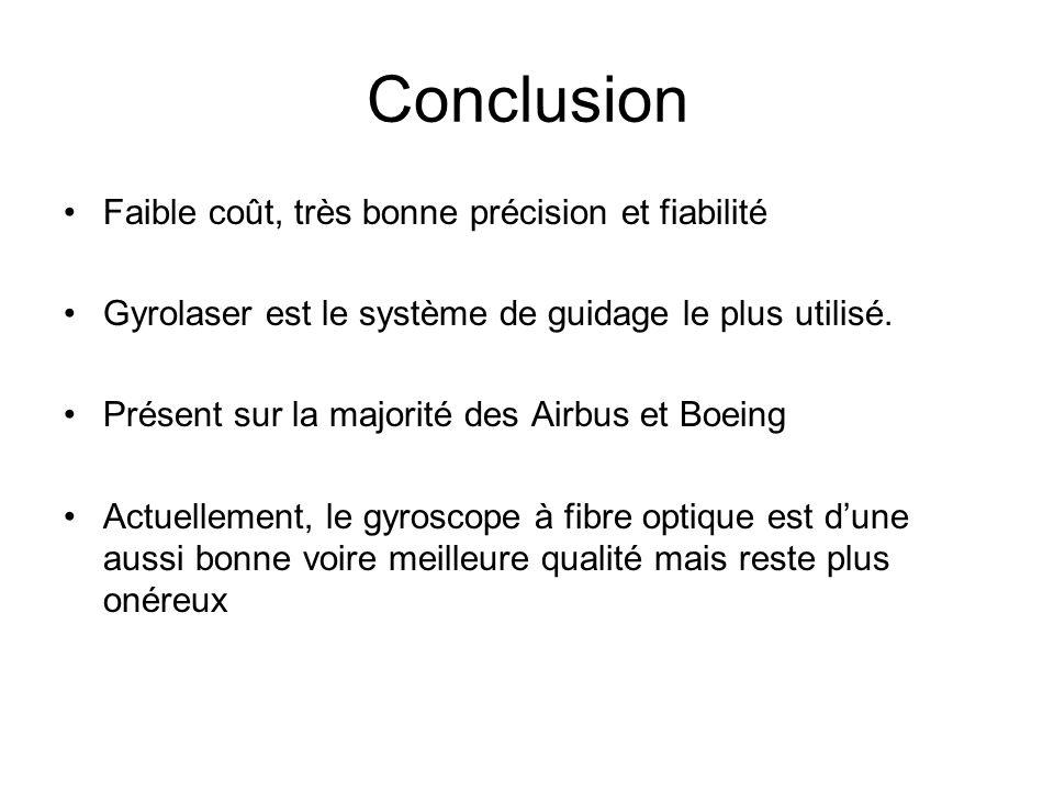 Conclusion Faible coût, très bonne précision et fiabilité Gyrolaser est le système de guidage le plus utilisé. Présent sur la majorité des Airbus et B