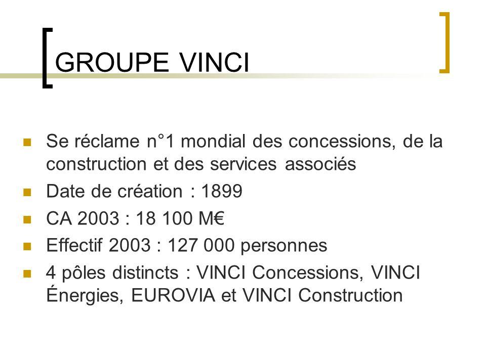 EIFFAGE Concessions Concessions autoroutières, de stationnement et dinfrastructures Co-fondateur de Cofiroute (17%) Compagnie Eiffage du Viaduc de Millau (100%) Tunnel Prado-Carénage à Marseille (30,9%) Eiffage Parking (100%)
