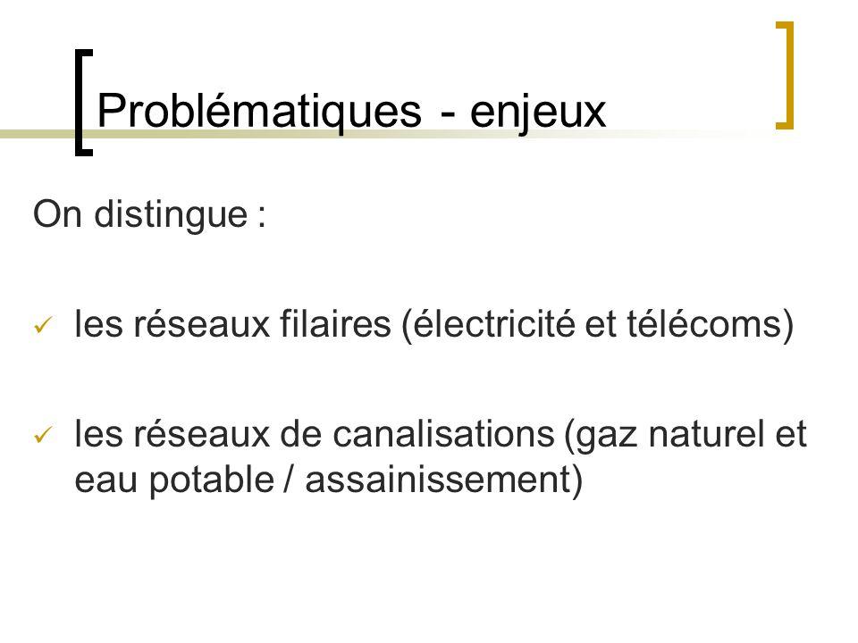 Problématiques - enjeux On distingue : les réseaux filaires (électricité et télécoms) les réseaux de canalisations (gaz naturel et eau potable / assainissement)
