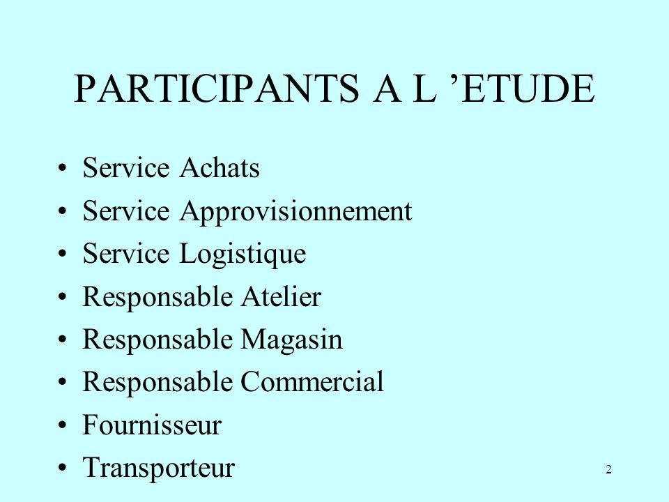 3 Service Achat : Rôle de superviseur, de négociateur.