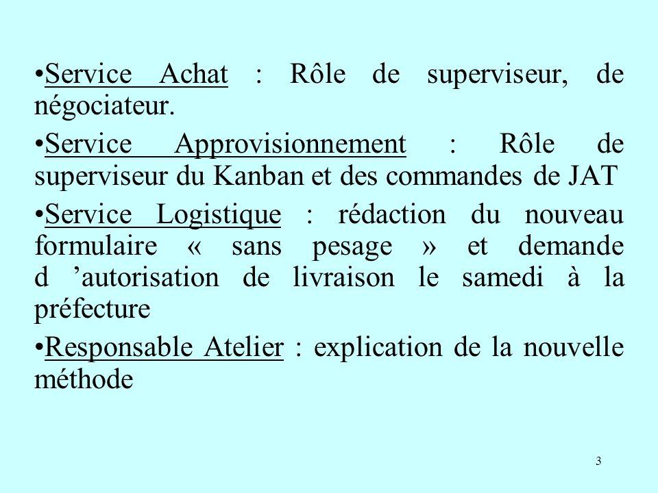 4 Responsable Magasin : présentation de la nouvelle procédure de livraison sans passer par le magasin.