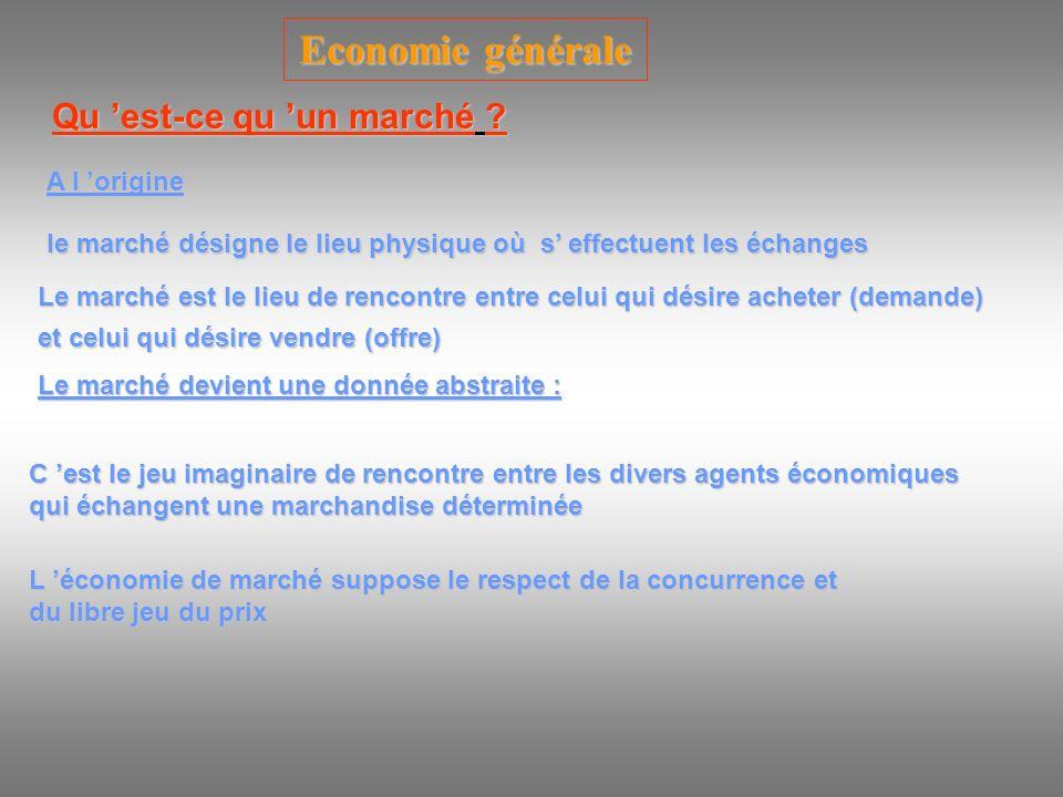 Economie générale Exemples de marchés Le Marché du travail Le Marché du travail Le marché des biens et services Les marchés financiers.