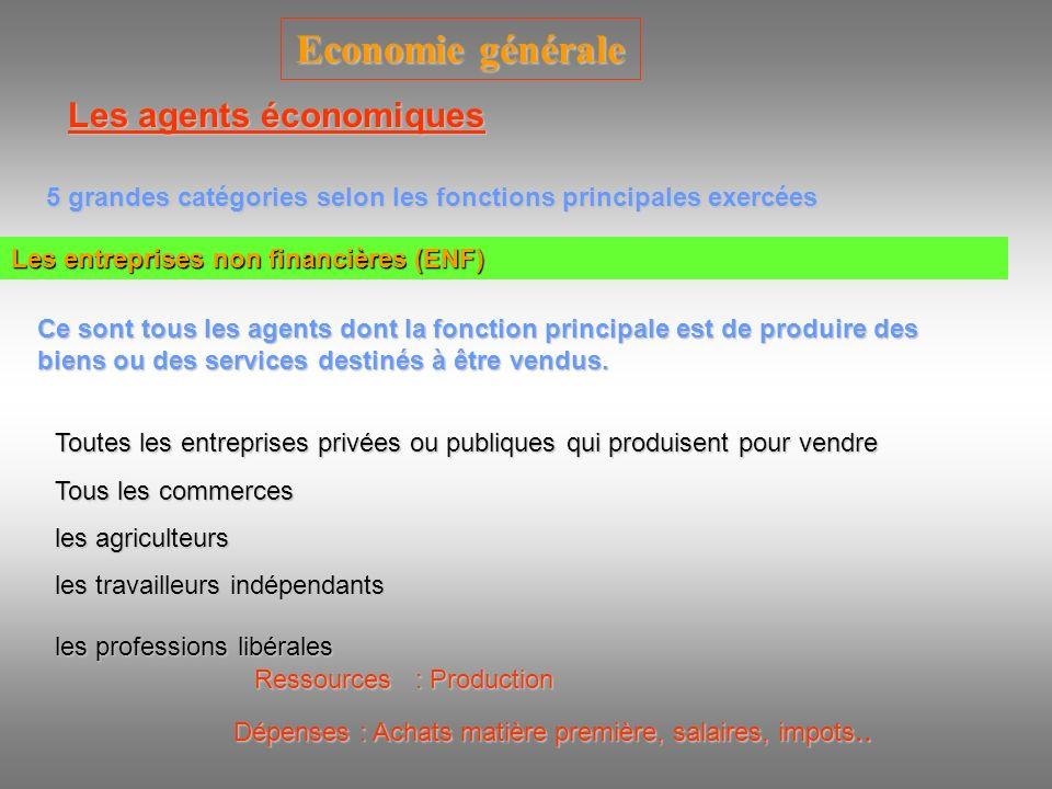 Economie générale Les agents économiques Les Ménages Ensemble de personnes vivant sous le même toit dont l activité principale est la consommation.