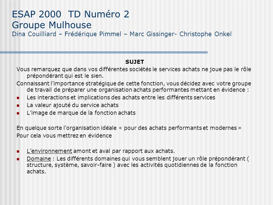 ESAP 2000 TD Numéro 2 Groupe Mulhouse Dina Couilliard – Frédérique Pimmel – Marc Gissinger- Christophe Onkel SUJET Vous remarquez que dans vos différe