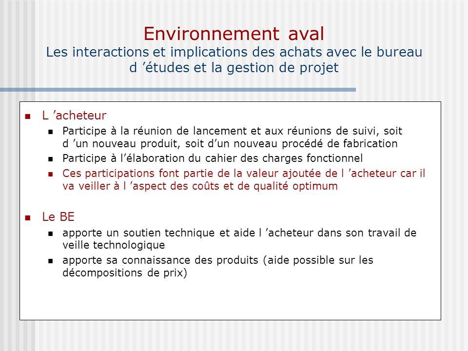 Environnement aval Les interactions et implications des achats avec le bureau d études et la gestion de projet L acheteur Participe à la réunion de la