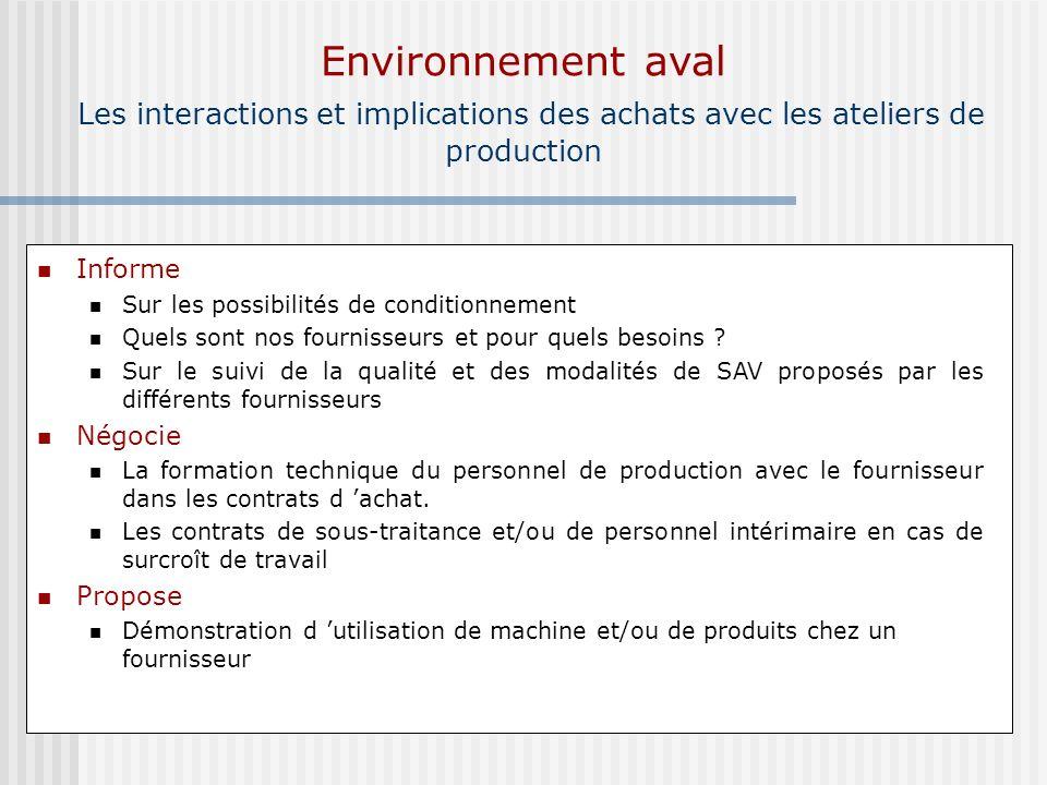 Environnement aval Les interactions et implications des achats avec les ateliers de production Informe Sur les possibilités de conditionnement Quels s