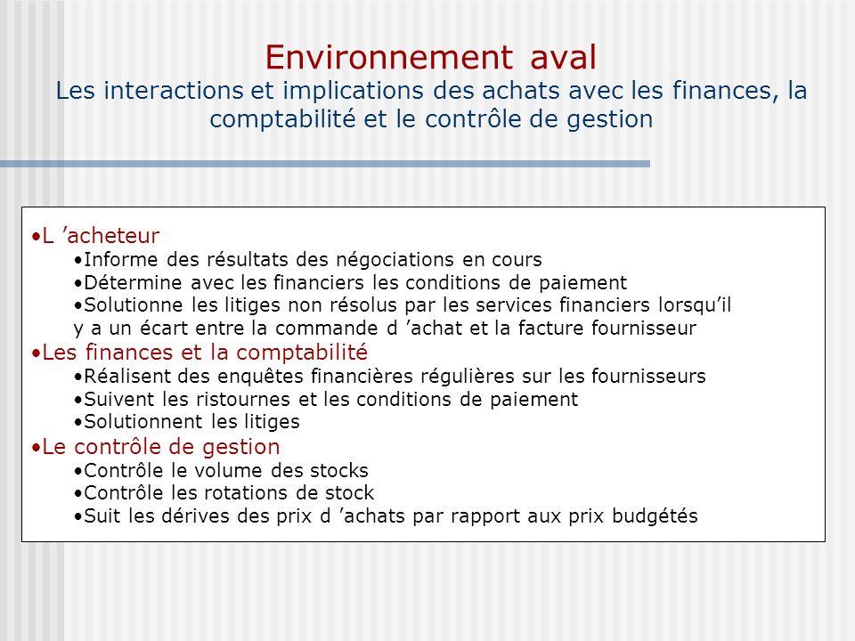 Environnement aval Les interactions et implications des achats avec les finances, la comptabilité et le contrôle de gestion L acheteur Informe des rés