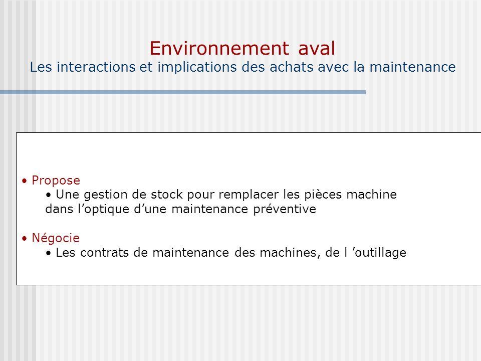 Environnement aval Les interactions et implications des achats avec la maintenance Propose Une gestion de stock pour remplacer les pièces machine dans
