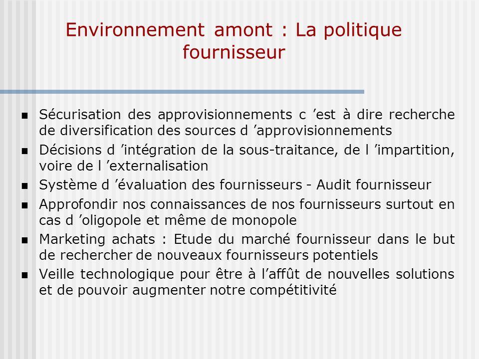 Environnement amont : La politique fournisseur Sécurisation des approvisionnements c est à dire recherche de diversification des sources d approvision