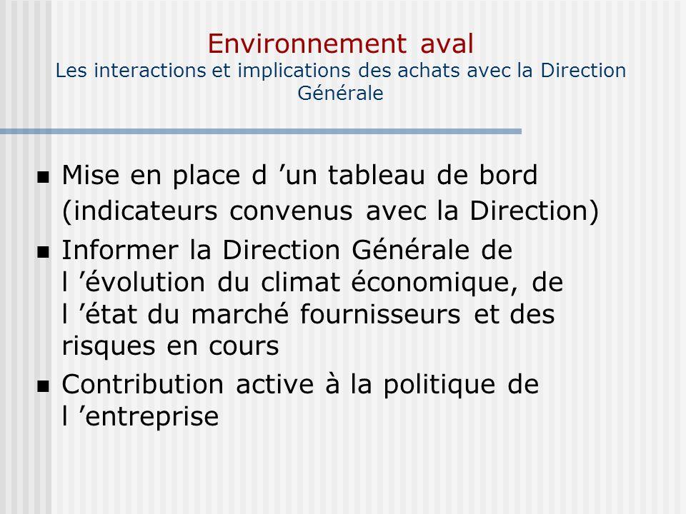 Environnement aval Les interactions et implications des achats avec la Direction Générale Mise en place d un tableau de bord (indicateurs convenus ave
